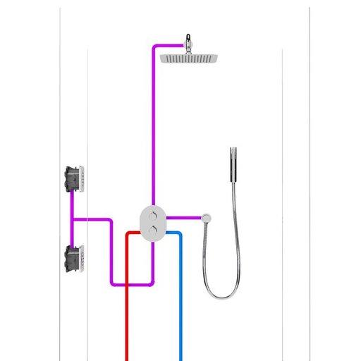 Смеситель термостатический скрытого монтажа для R-box multi, 3 вывода CR 067.00, X070075